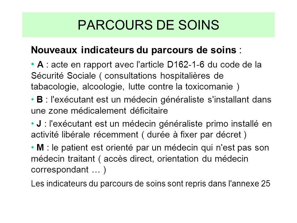 PARCOURS DE SOINS Nouveaux indicateurs du parcours de soins :