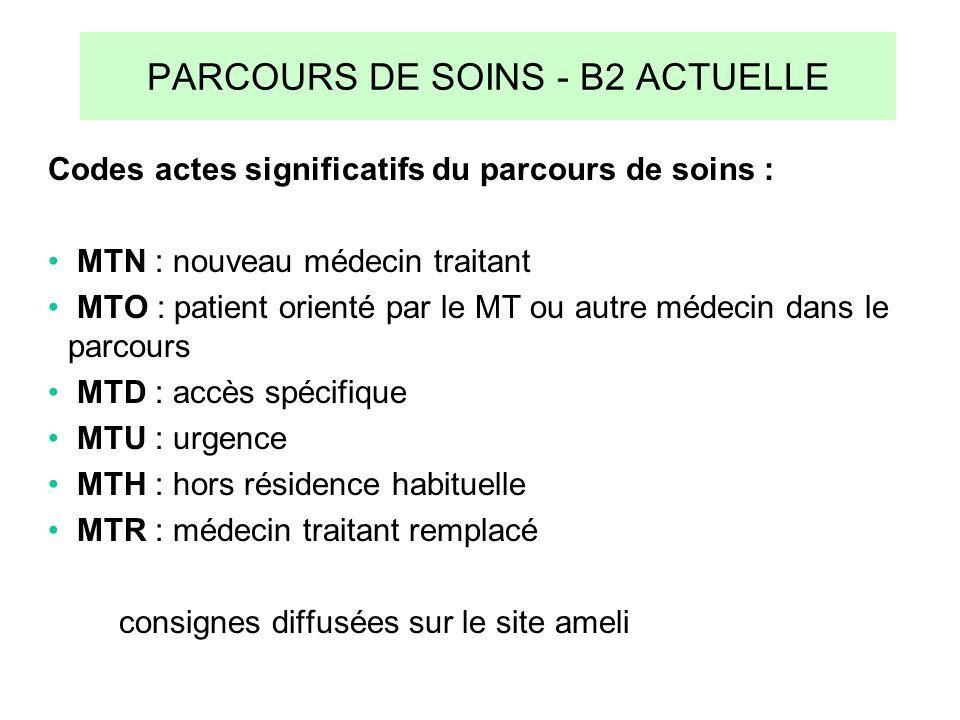 PARCOURS DE SOINS - B2 ACTUELLE