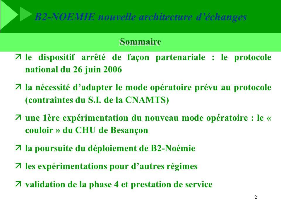 Sommaire le dispositif arrêté de façon partenariale : le protocole national du 26 juin 2006.