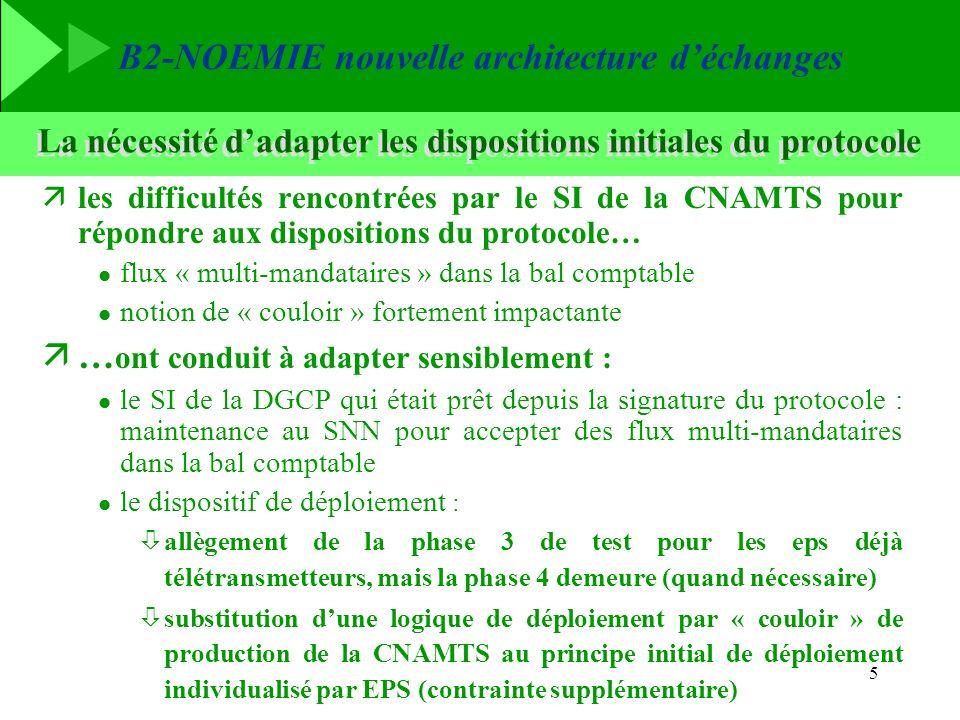 La nécessité d'adapter les dispositions initiales du protocole
