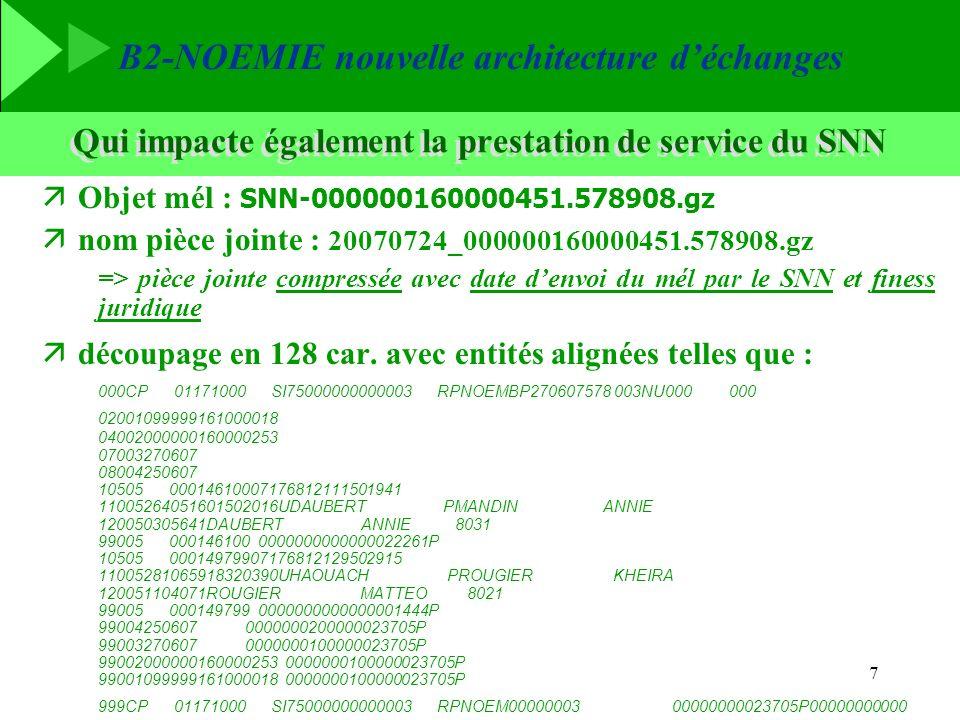 Qui impacte également la prestation de service du SNN