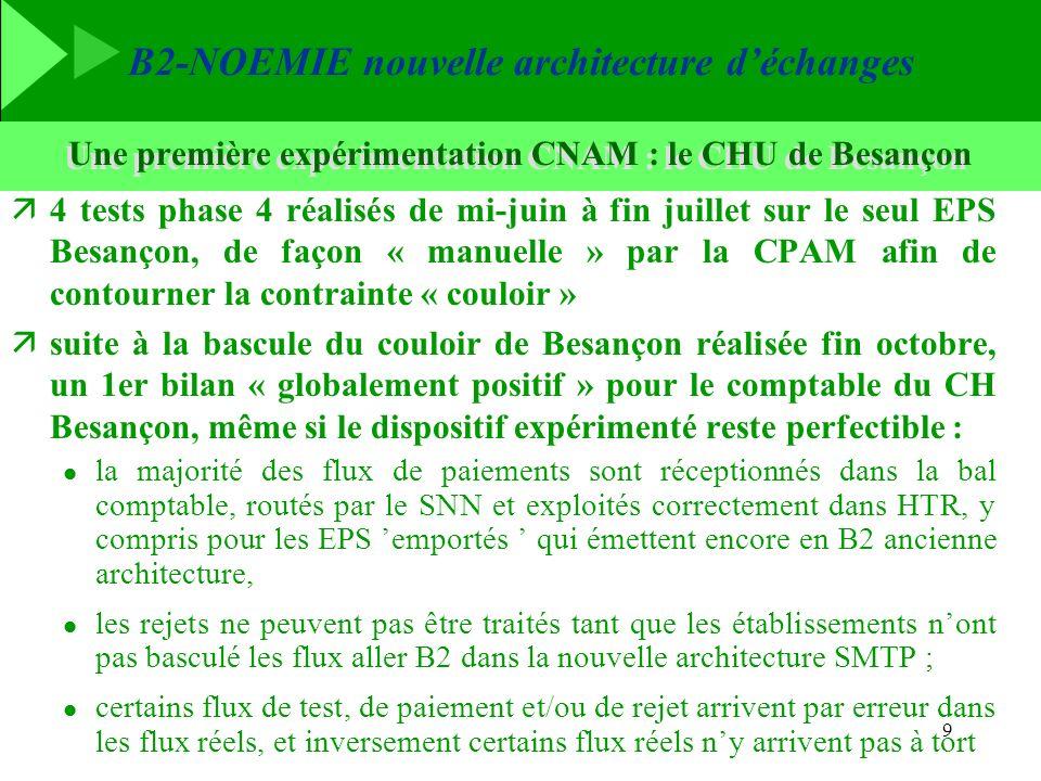 Une première expérimentation CNAM : le CHU de Besançon