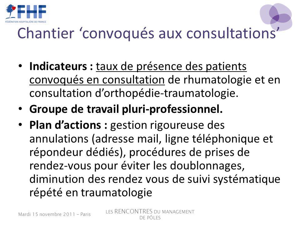 Chantier 'convoqués aux consultations'