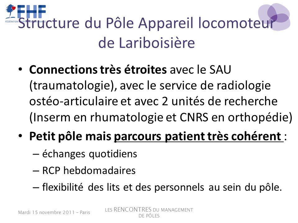 Structure du Pôle Appareil locomoteur de Lariboisière