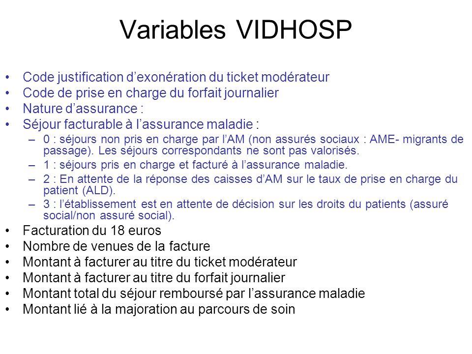 Variables VIDHOSP Code justification d'exonération du ticket modérateur. Code de prise en charge du forfait journalier.