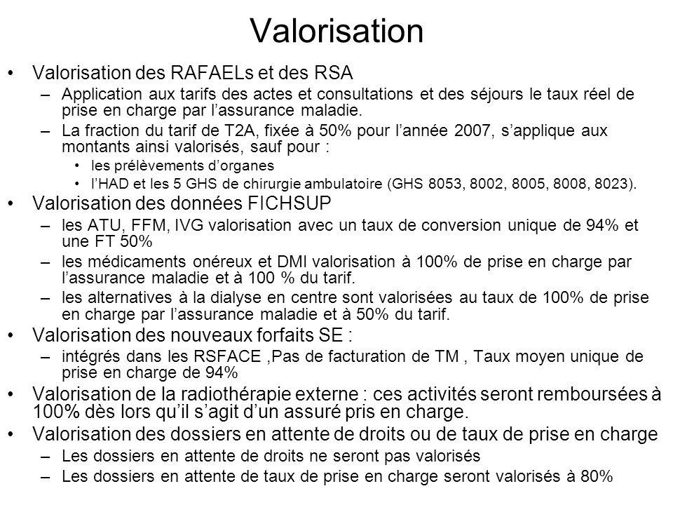 Valorisation Valorisation des RAFAELs et des RSA