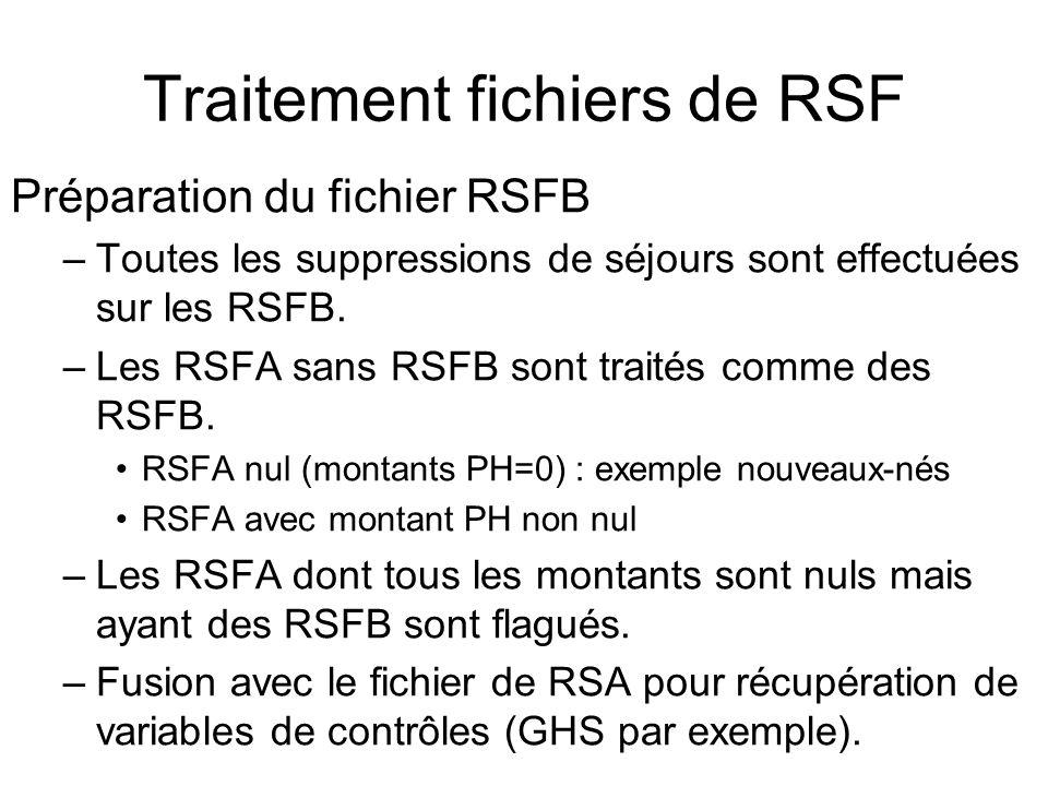 Traitement fichiers de RSF