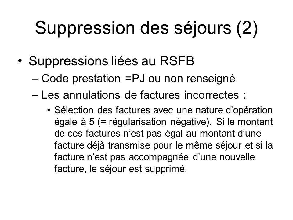 Suppression des séjours (2)