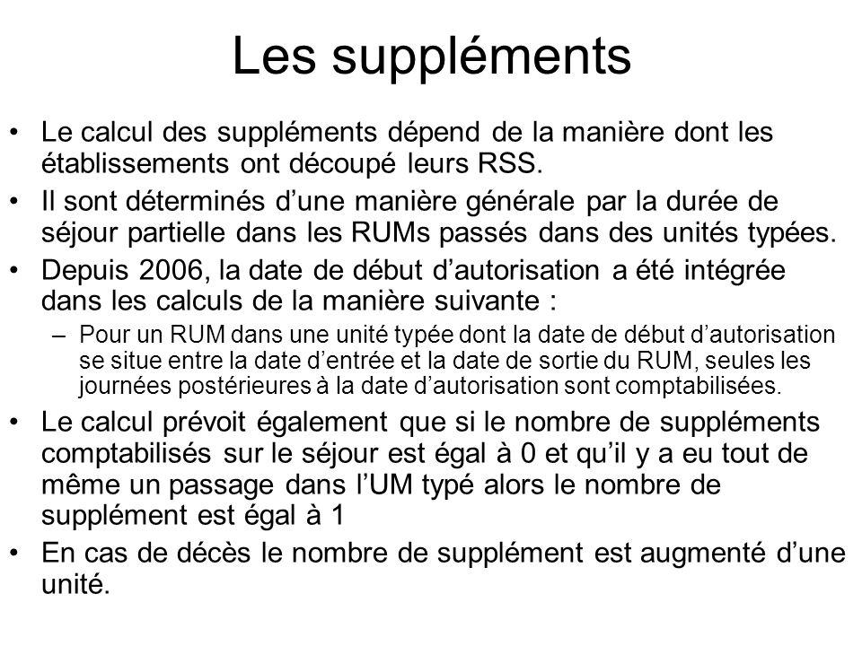 Les suppléments Le calcul des suppléments dépend de la manière dont les établissements ont découpé leurs RSS.