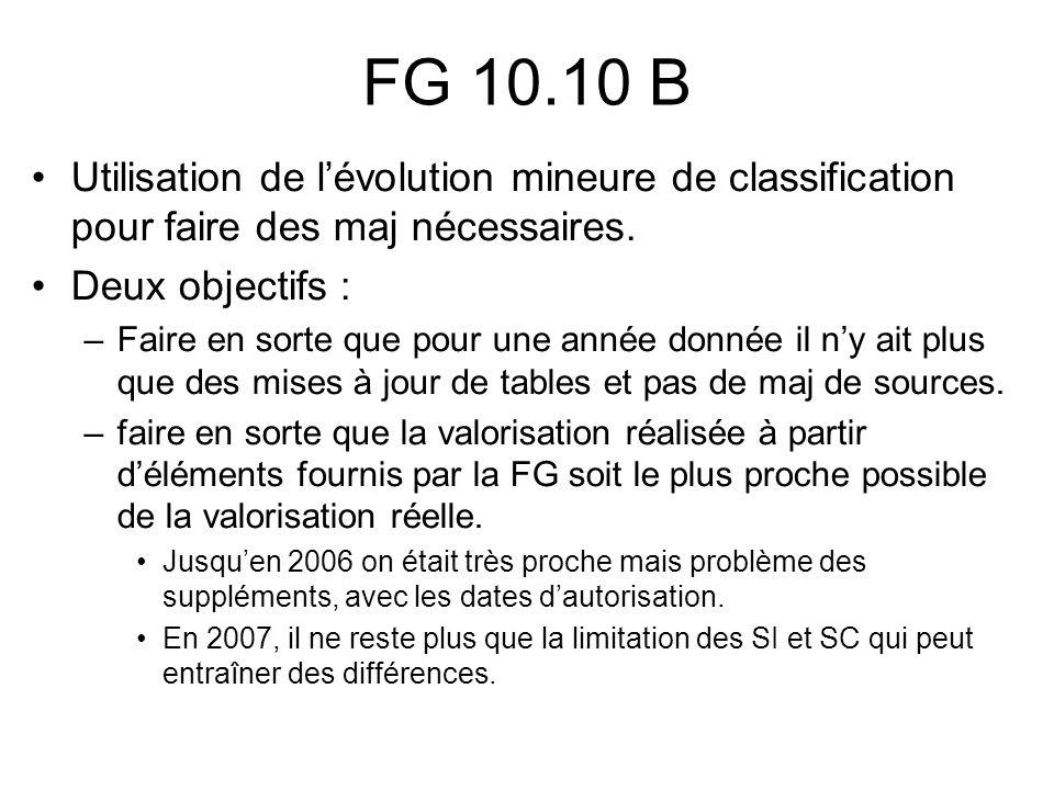 FG 10.10 B Utilisation de l'évolution mineure de classification pour faire des maj nécessaires. Deux objectifs :