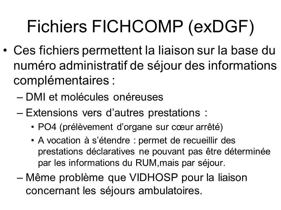 Fichiers FICHCOMP (exDGF)