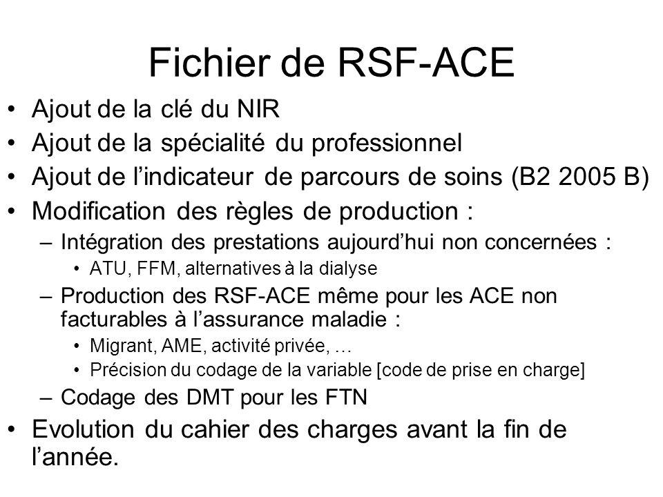 Fichier de RSF-ACE Ajout de la clé du NIR