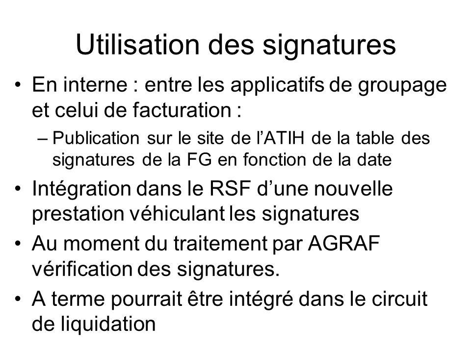 Utilisation des signatures