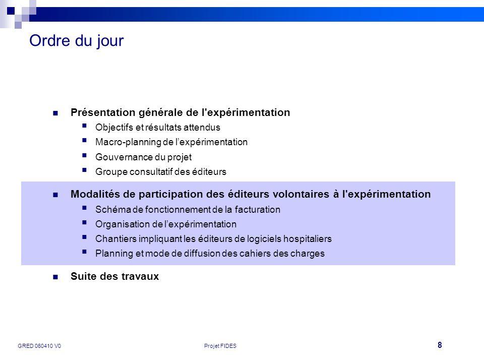 Ordre du jour Présentation générale de l expérimentation