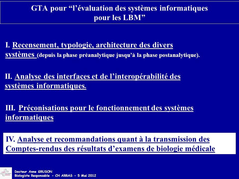 GTA pour l'évaluation des systèmes informatiques pour les LBM