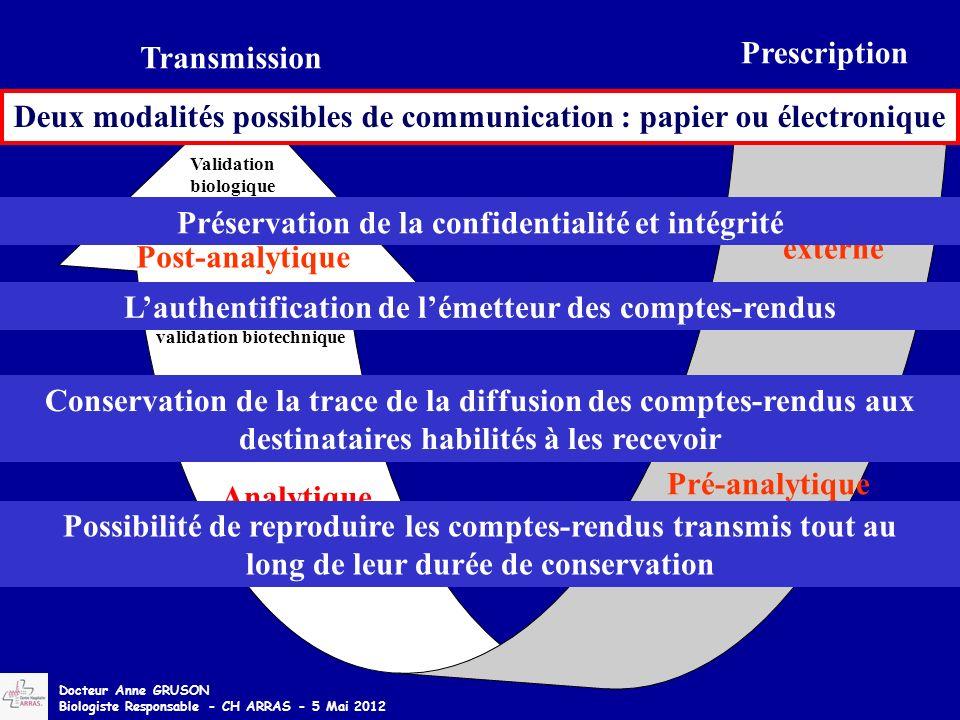 Deux modalités possibles de communication : papier ou électronique