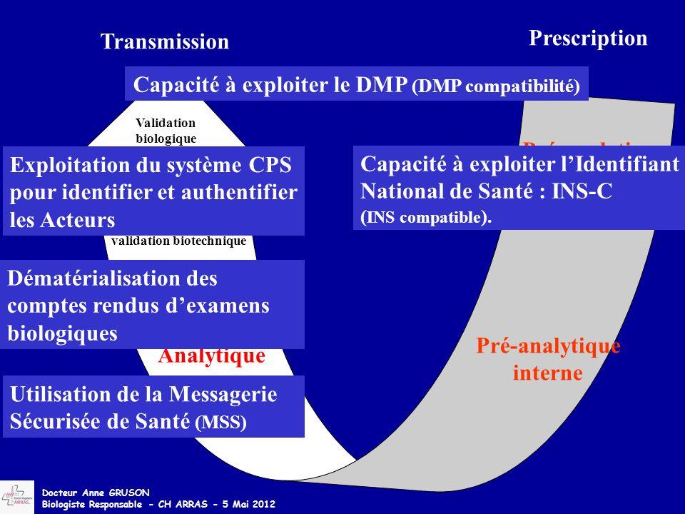 Capacité à exploiter le DMP (DMP compatibilité)