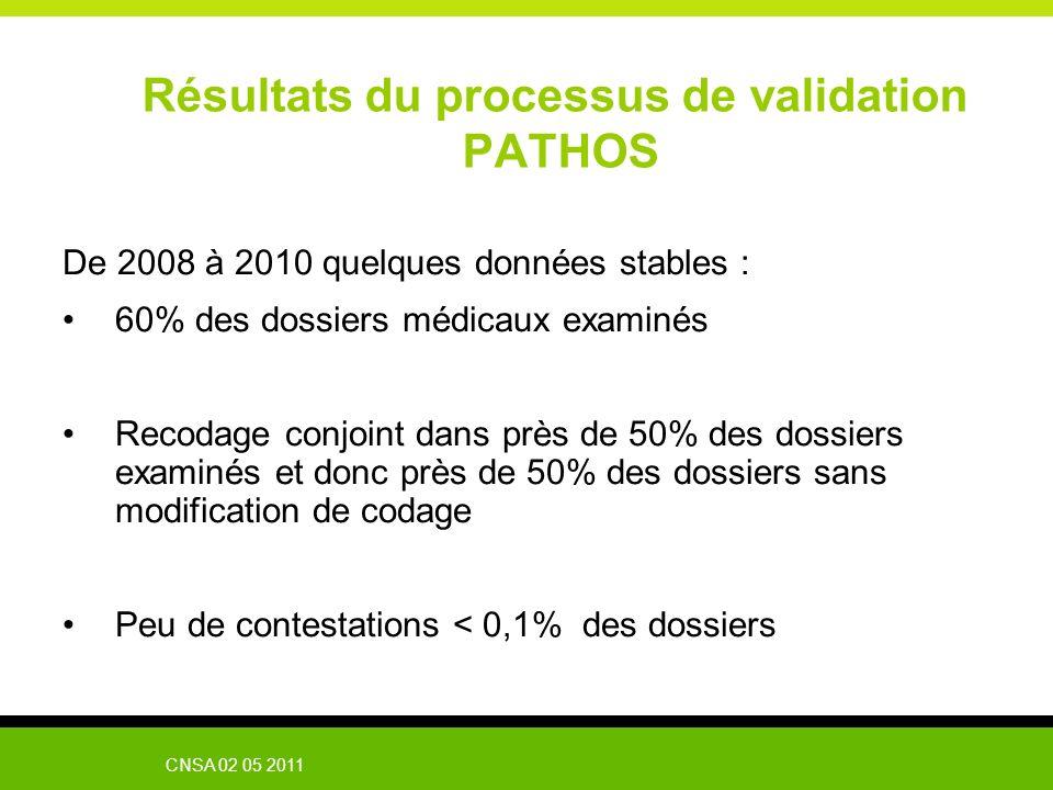 Résultats du processus de validation PATHOS