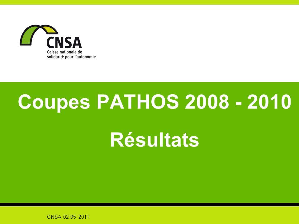 Coupes PATHOS 2008 - 2010 Résultats