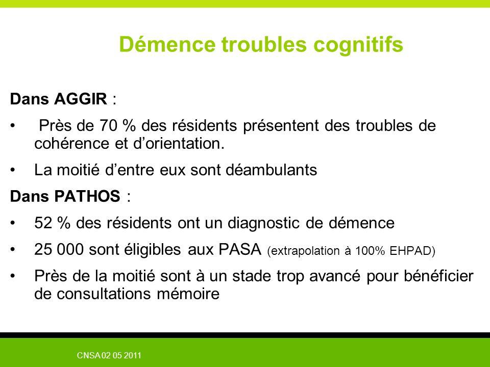 Démence troubles cognitifs