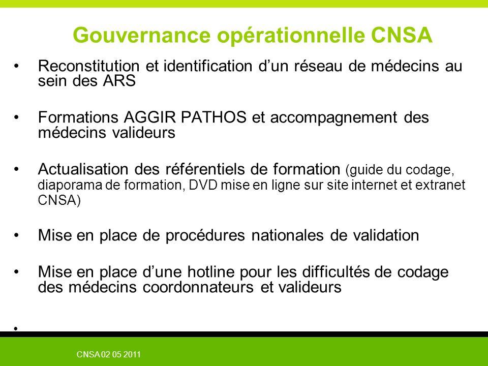 Gouvernance opérationnelle CNSA