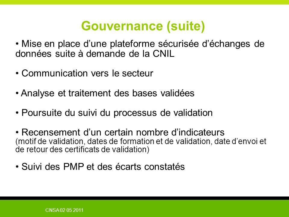 Gouvernance (suite) Mise en place d'une plateforme sécurisée d'échanges de données suite à demande de la CNIL.