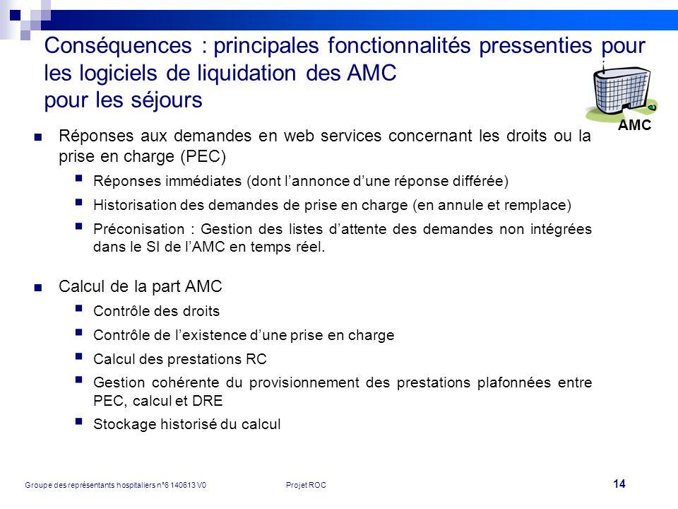 Conséquences : principales fonctionnalités pressenties pour les logiciels de liquidation des AMC pour les séjours