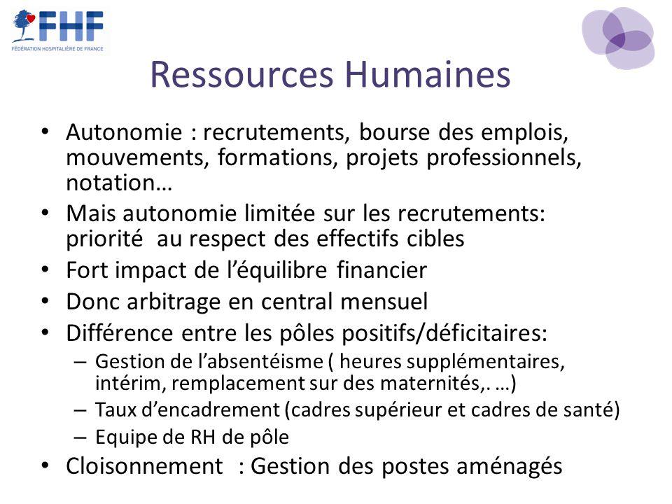 Ressources Humaines Autonomie : recrutements, bourse des emplois, mouvements, formations, projets professionnels, notation…