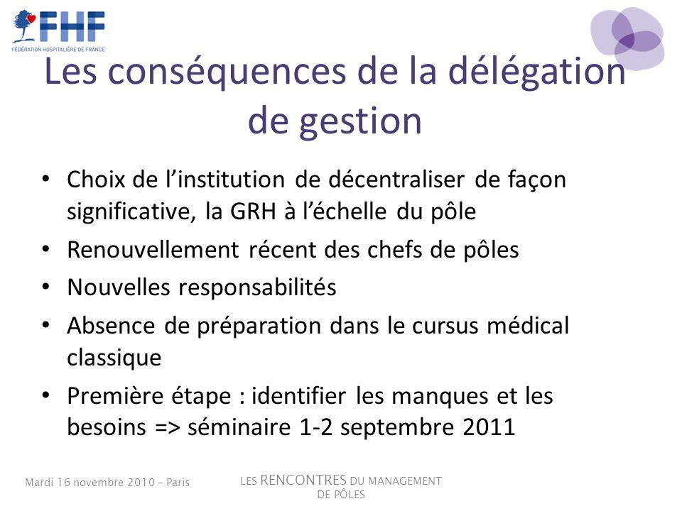 Les conséquences de la délégation de gestion