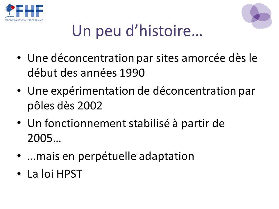 Un peu d'histoire… Une déconcentration par sites amorcée dès le début des années 1990. Une expérimentation de déconcentration par pôles dès 2002.