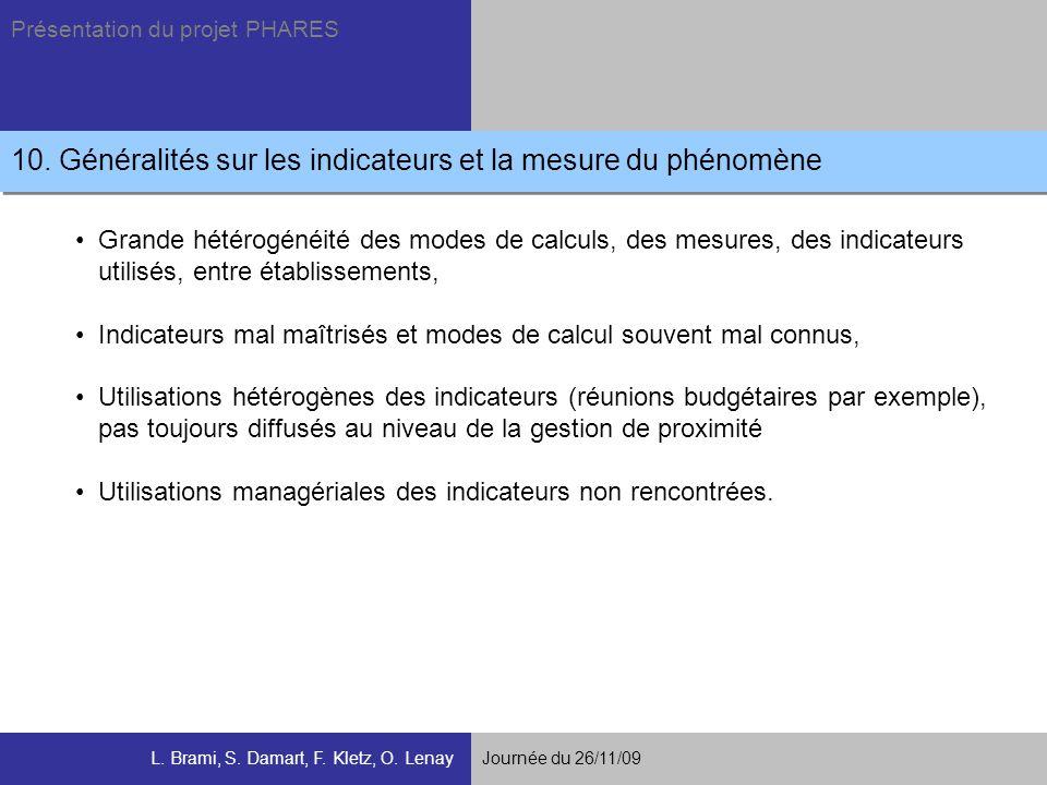 10. Généralités sur les indicateurs et la mesure du phénomène