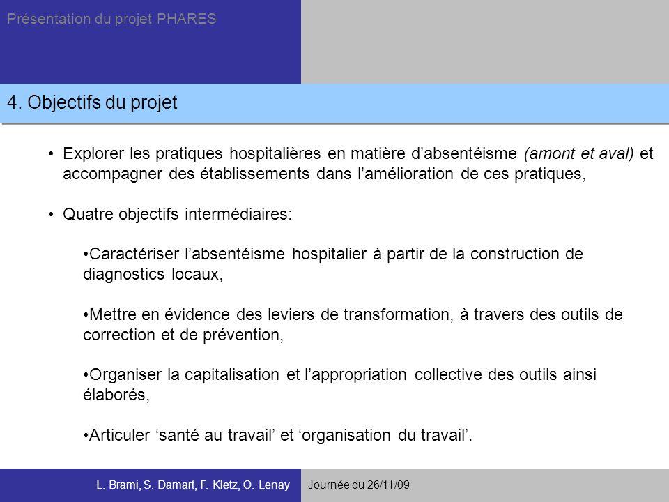 4. Objectifs du projet