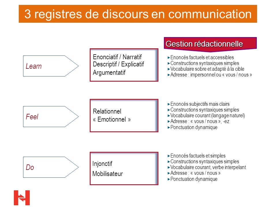 3 registres de discours en communication