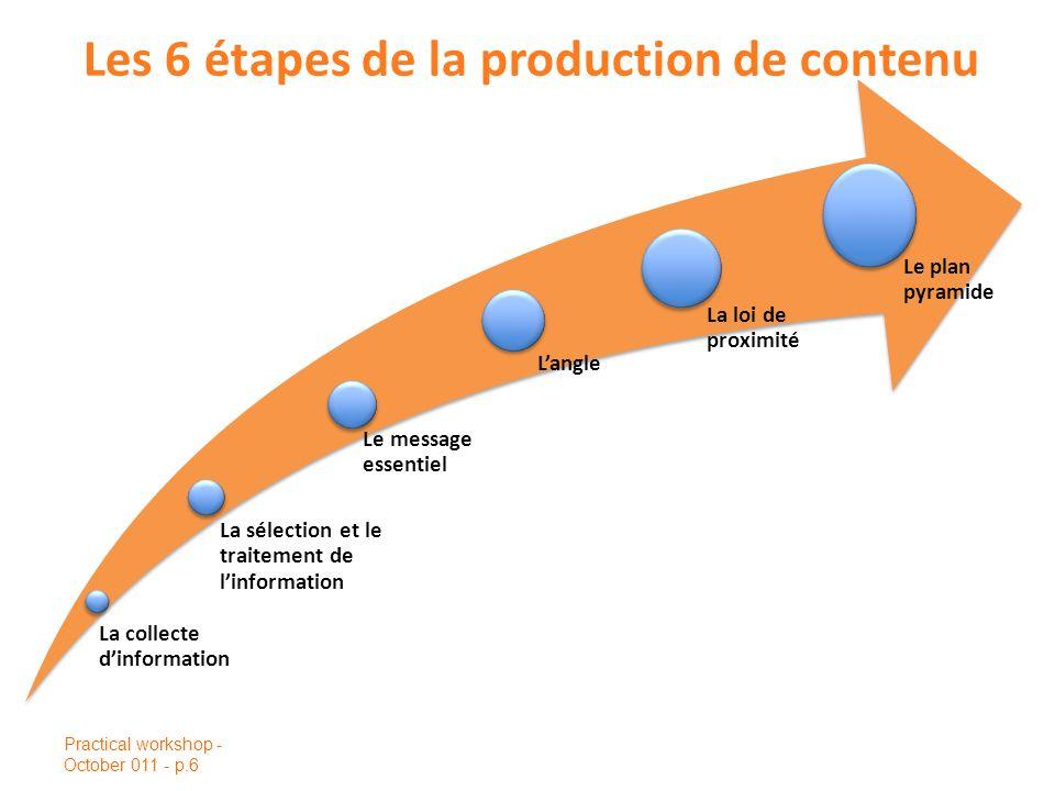 Les 6 étapes de la production de contenu