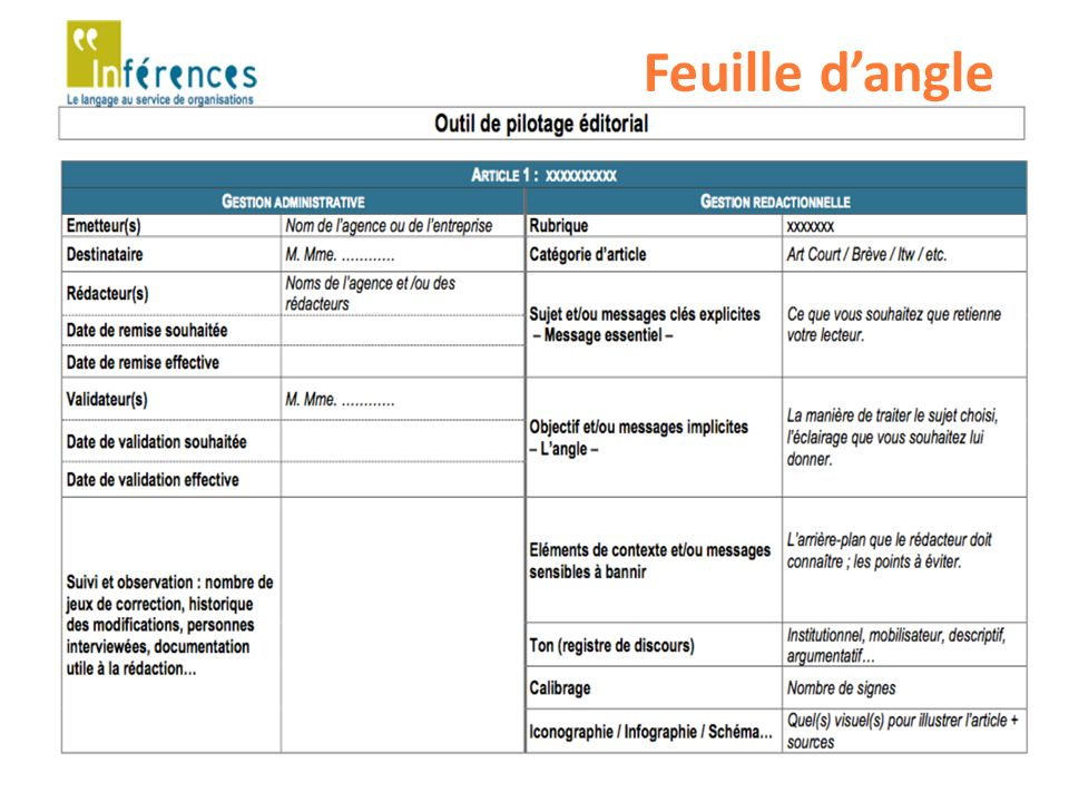 Feuille d'angle