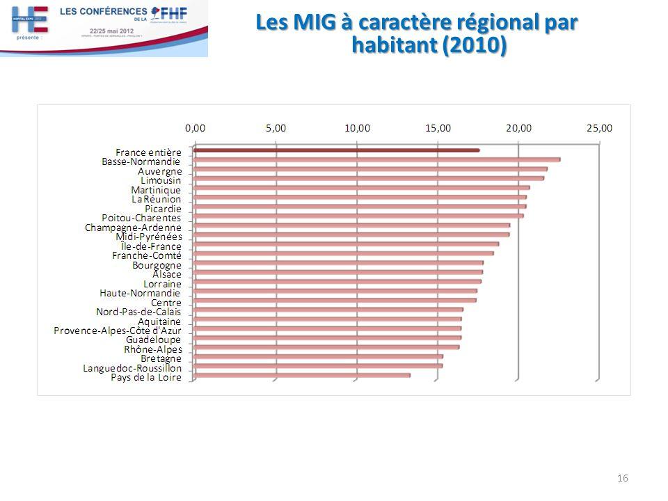 Les MIG à caractère régional par habitant (2010)