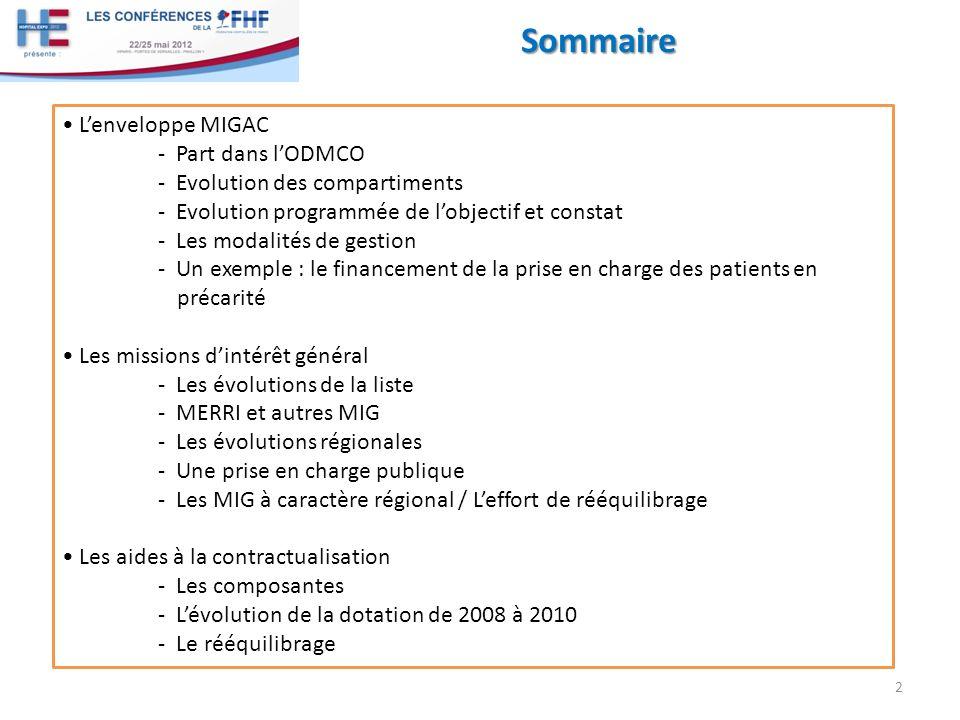 Sommaire • L'enveloppe MIGAC - Part dans l'ODMCO