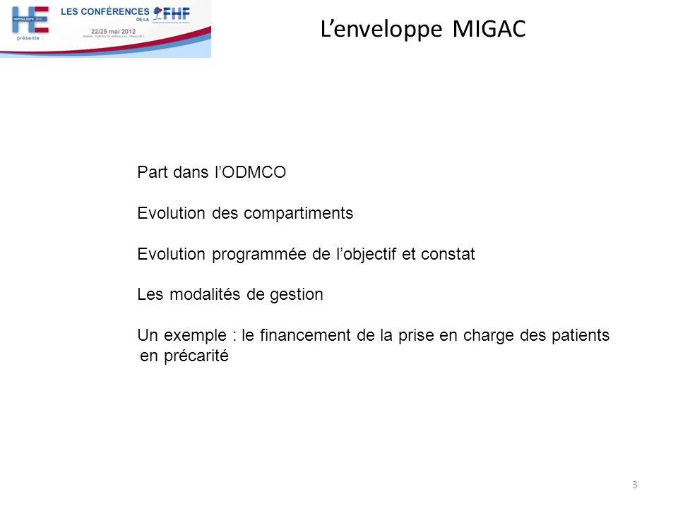 L'enveloppe MIGAC Part dans l'ODMCO Evolution des compartiments