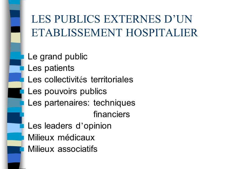 LES PUBLICS EXTERNES D'UN ETABLISSEMENT HOSPITALIER