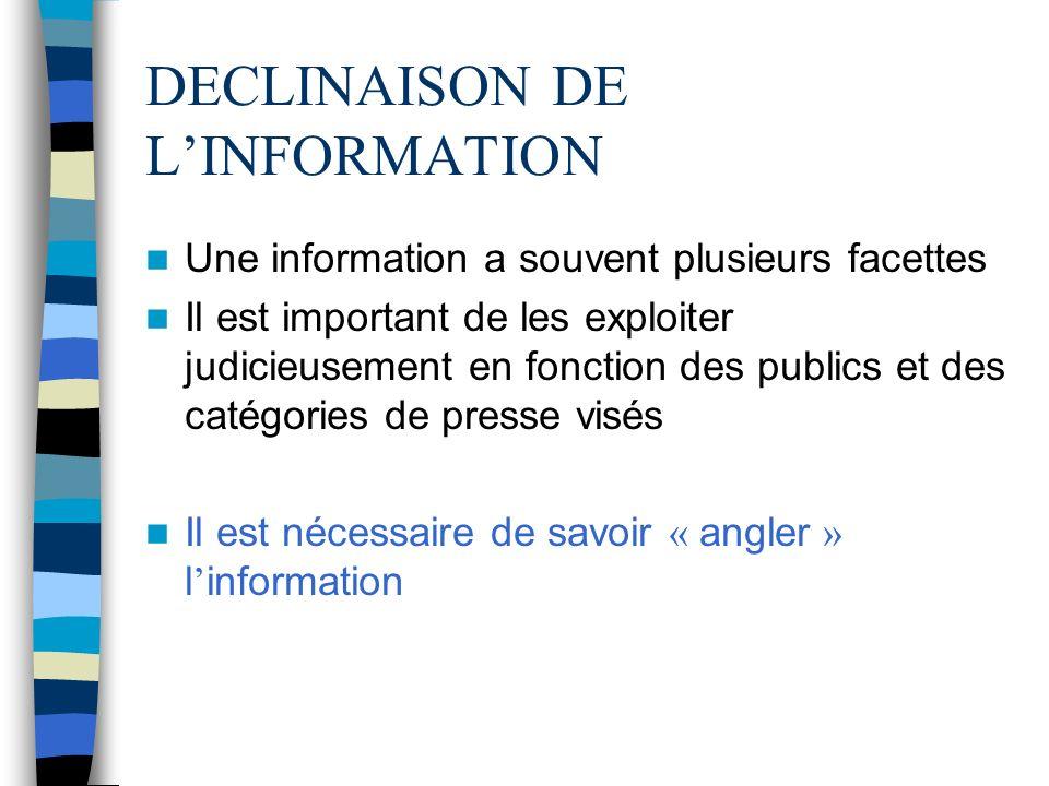 DECLINAISON DE L'INFORMATION