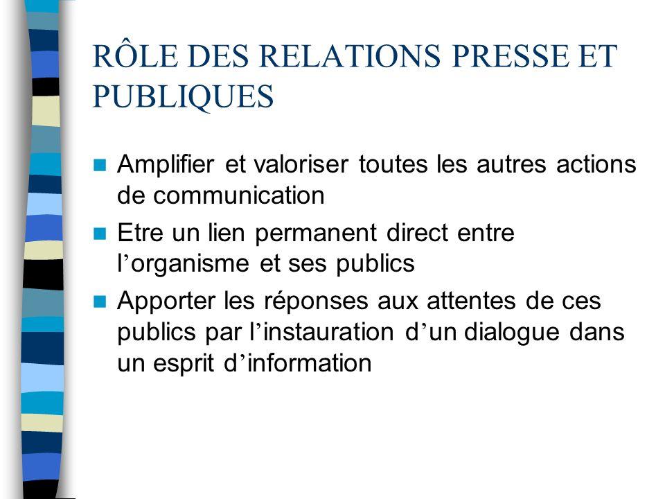 RÔLE DES RELATIONS PRESSE ET PUBLIQUES
