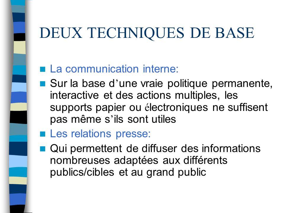 DEUX TECHNIQUES DE BASE
