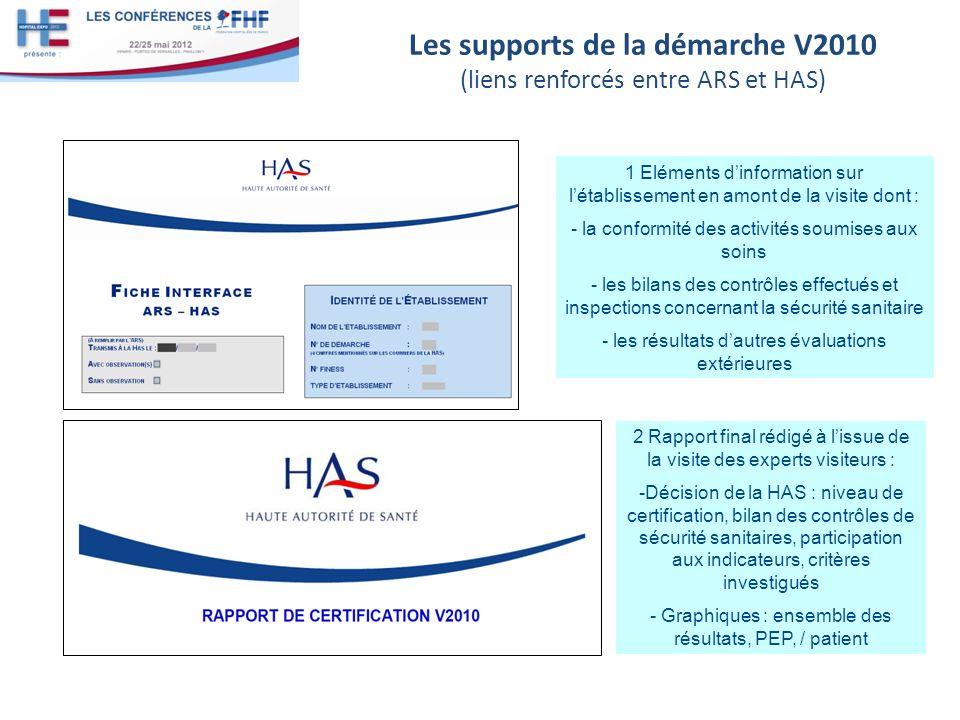 Les supports de la démarche V2010 (liens renforcés entre ARS et HAS)