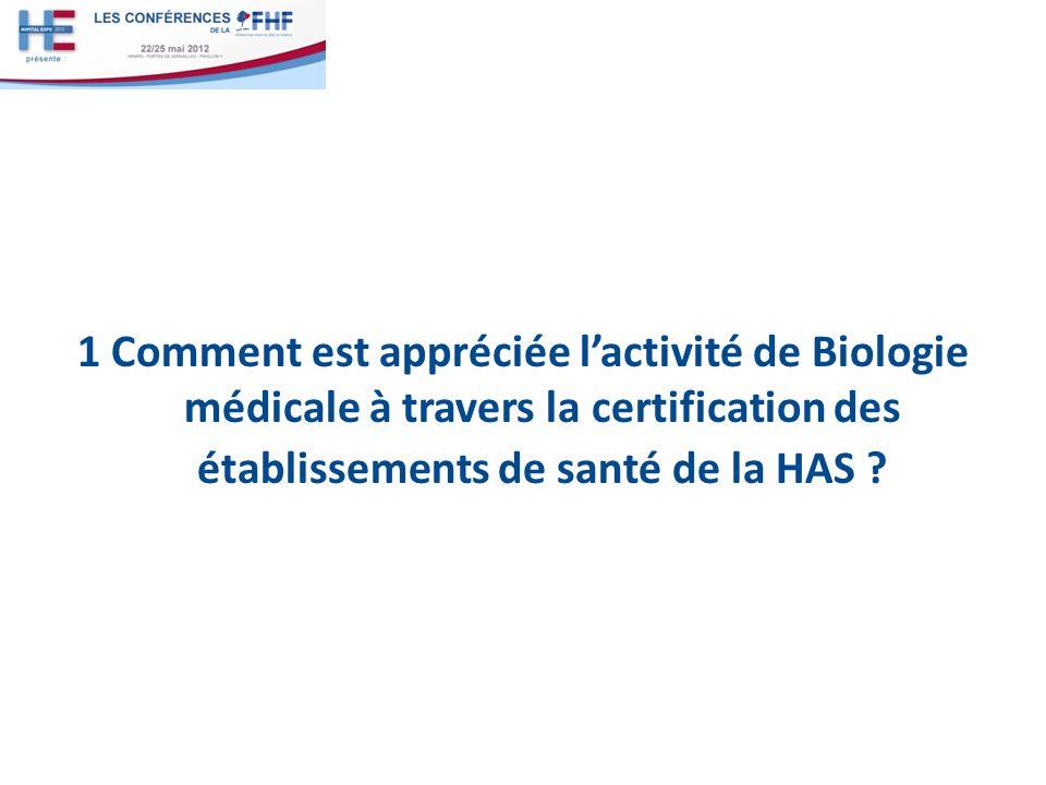 1 Comment est appréciée l'activité de Biologie médicale à travers la certification des établissements de santé de la HAS