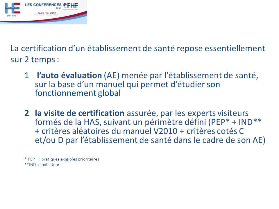 La certification d'un établissement de santé repose essentiellement