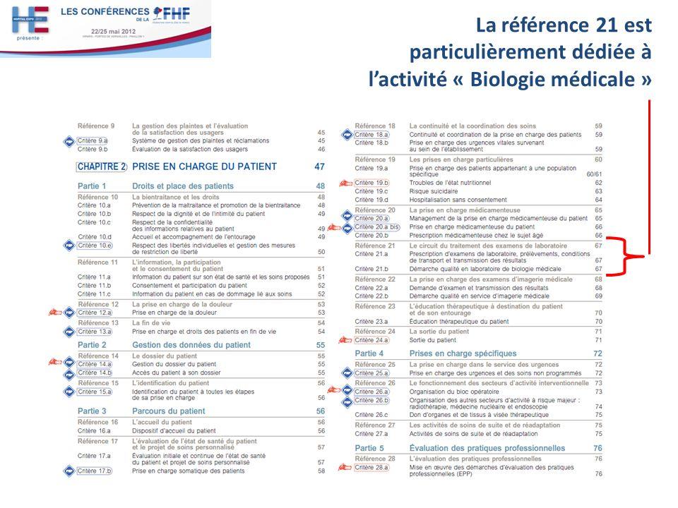 La référence 21 est particulièrement dédiée à l'activité « Biologie médicale »