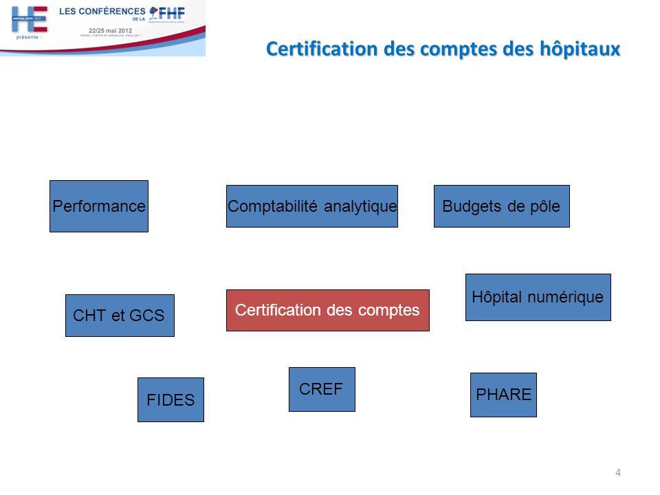 Certification des comptes des hôpitaux