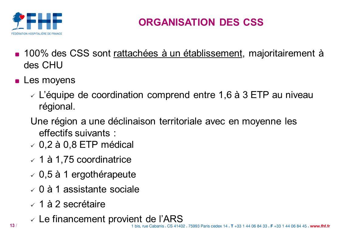 ORGANISATION DES CSS 100% des CSS sont rattachées à un établissement, majoritairement à des CHU. Les moyens.