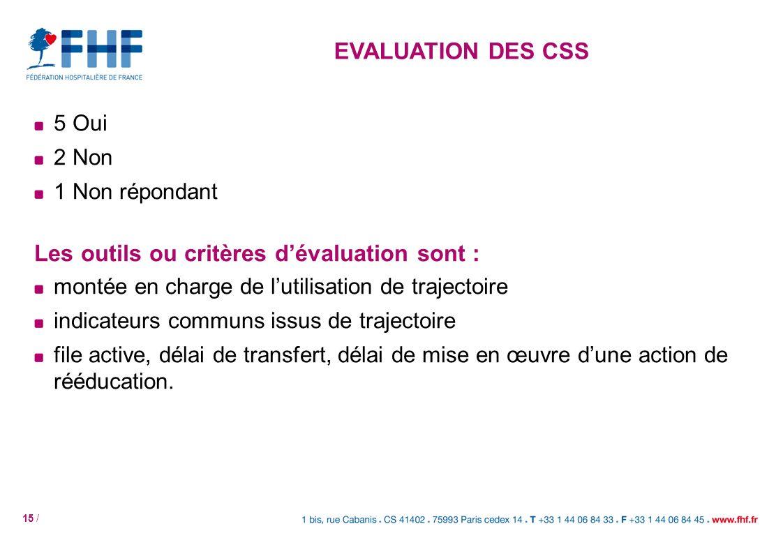 Les outils ou critères d'évaluation sont :