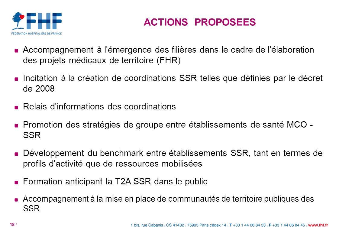 ACTIONS PROPOSEES Accompagnement à l émergence des filières dans le cadre de l élaboration des projets médicaux de territoire (FHR)
